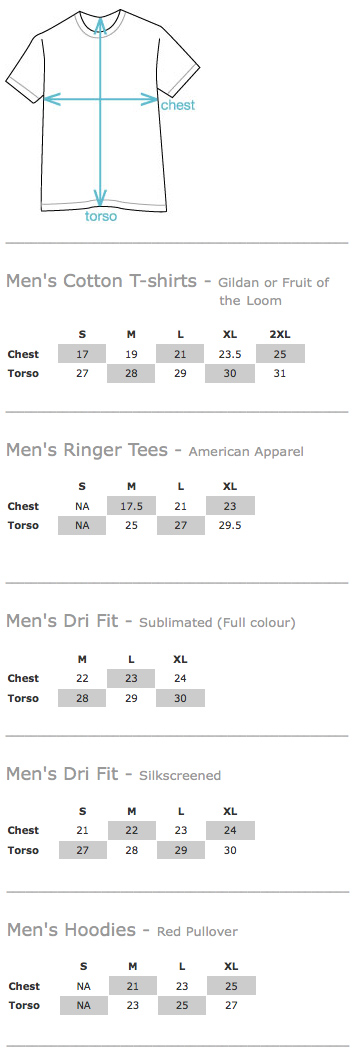Size Charts for Men