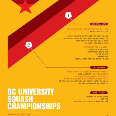 BC University Championships 2013
