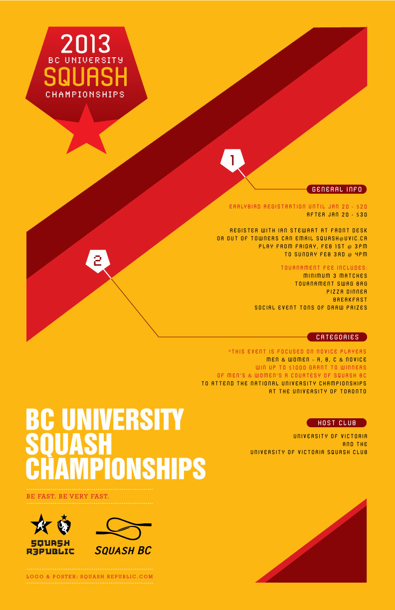 Poster design winners - Bc University Championships 2013